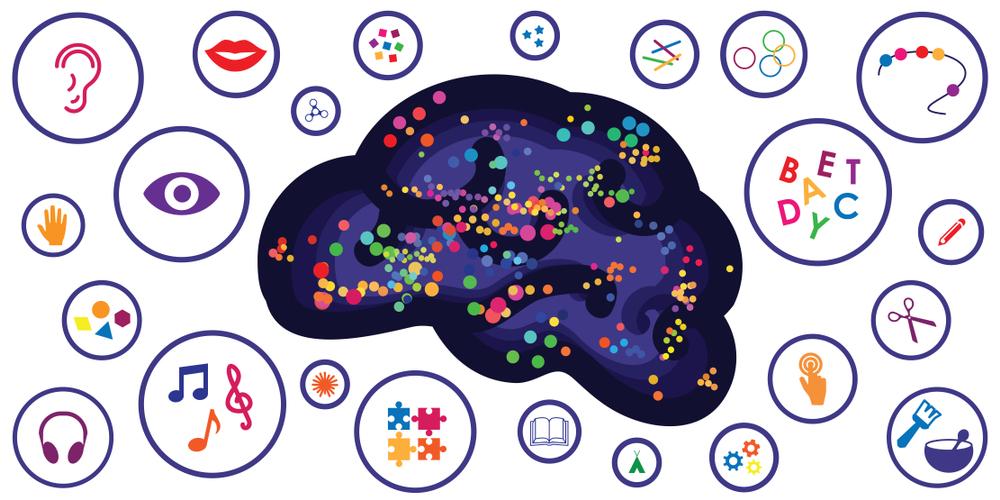 cerveau dérangé intégration sensorielle réflexe soigner-ma-sante.frfr